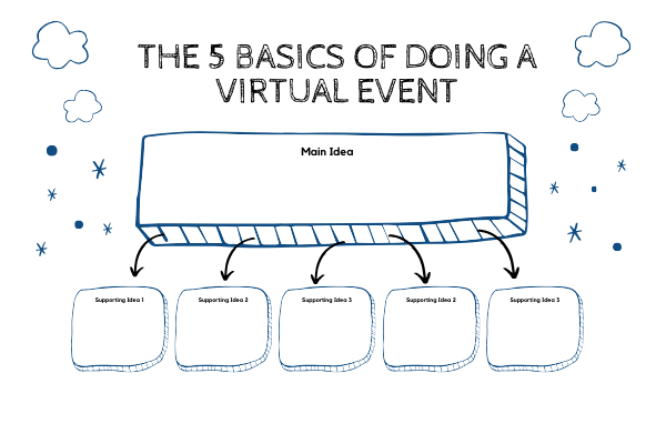 These are the 5 basic things to consider for planning an online events